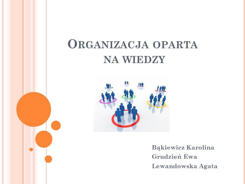 K ONCEPCJA OPRACOWANIA STRATEGII ZDOBYWANIA WIEDZY WEDŁUG T.B ERTELSA Strategia uczenia się ZARZĄDZANIE KULTURA KLIENT Coaching Rozwijanie wizji Język Tworzenie wartości Partnerstwo w uczeniu się Wspólny rozwój produktu