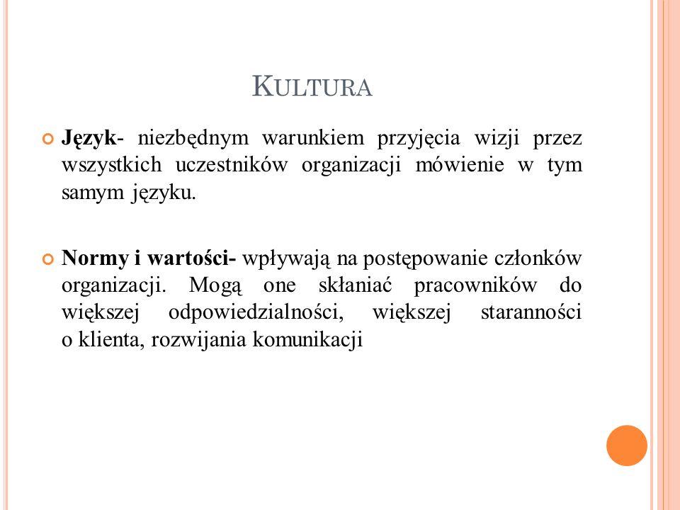 K ULTURA Język- niezbędnym warunkiem przyjęcia wizji przez wszystkich uczestników organizacji mówienie w tym samym języku.