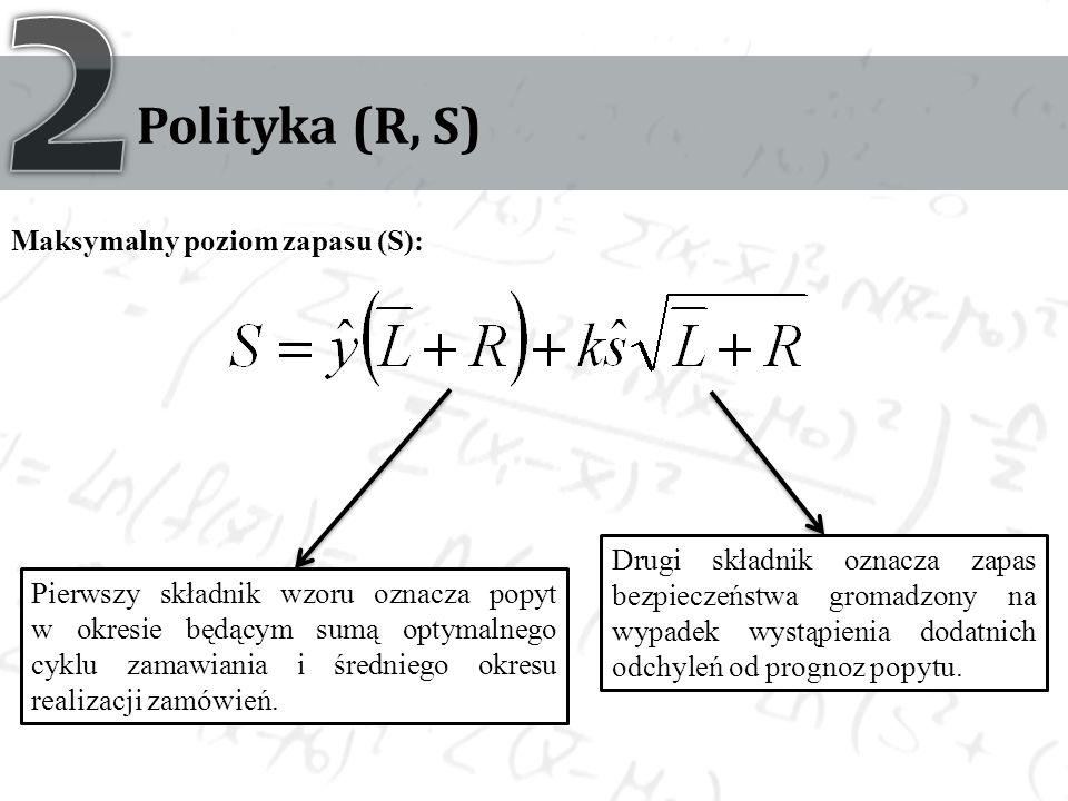 Polityka (R, S) Pierwszy składnik wzoru oznacza popyt w okresie będącym sumą optymalnego cyklu zamawiania i średniego okresu realizacji zamówień. Drug