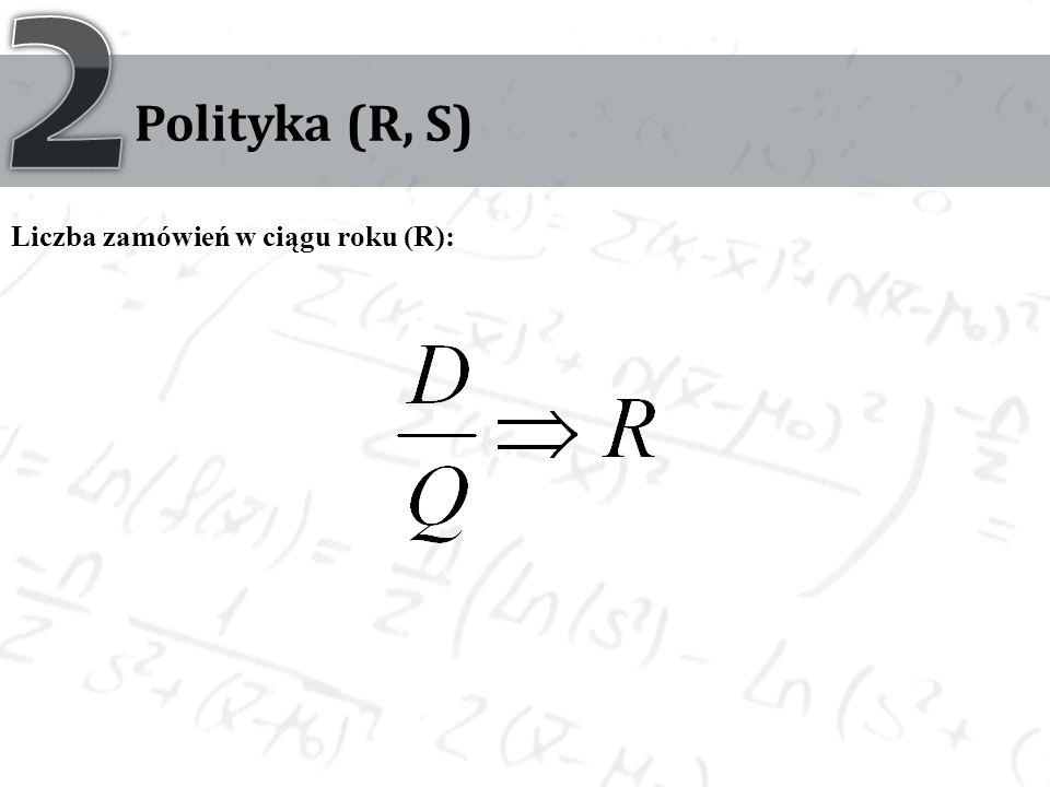 Polityka (R, S) Liczba zamówień w ciągu roku (R):