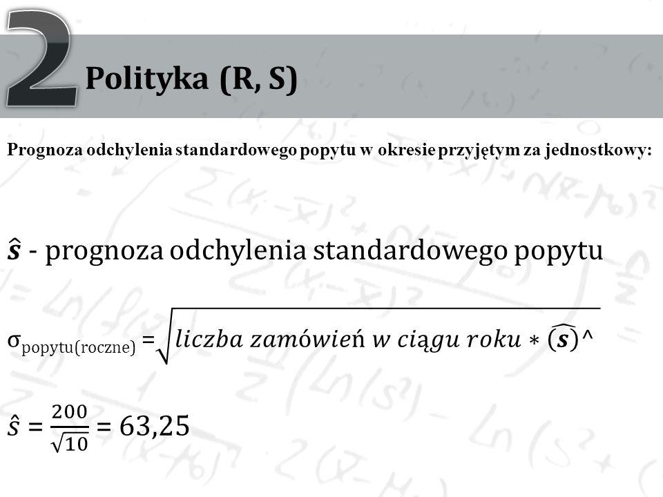 Polityka (R, S) Prognoza odchylenia standardowego popytu w okresie przyjętym za jednostkowy: