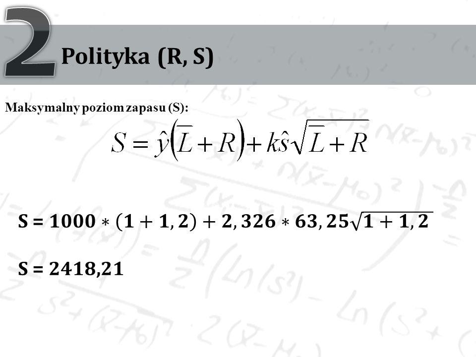 Polityka (R, S) Maksymalny poziom zapasu (S):