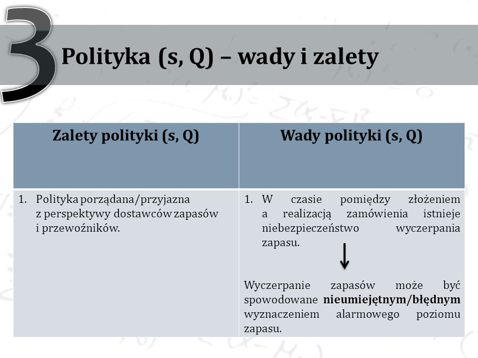 Polityka (s, Q) – wady i zalety Zalety polityki (s, Q)Wady polityki (s, Q) 1.Polityka porządana/przyjazna z perspektywy dostawców zapasów i przewoźnik