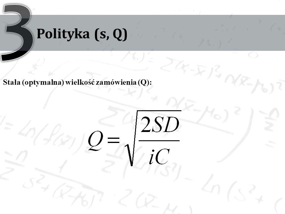 Polityka (s, Q) Stała (optymalna) wielkość zamówienia (Q):