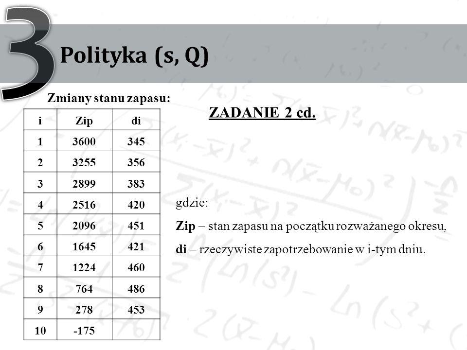 Polityka (s, Q) iZipdi 13600345 23255356 32899383 42516420 52096451 61645421 71224460 8764486 9278453 10-175 ZADANIE 2 cd. Zmiany stanu zapasu: gdzie: