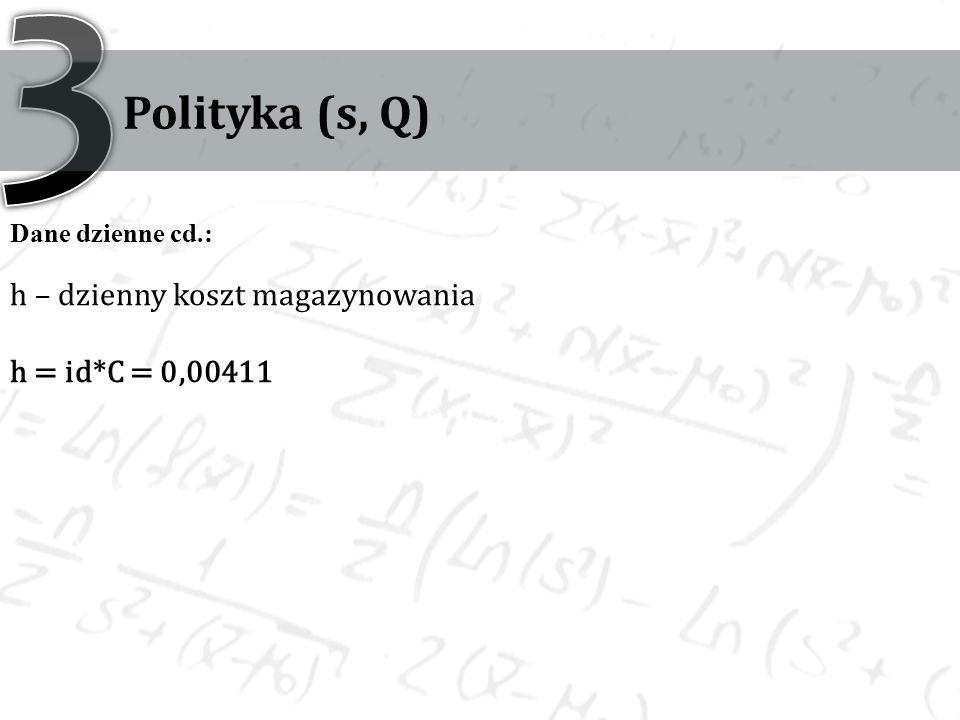 Polityka (s, Q) Dane dzienne cd.: h – dzienny koszt magazynowania h = id*C = 0,00411