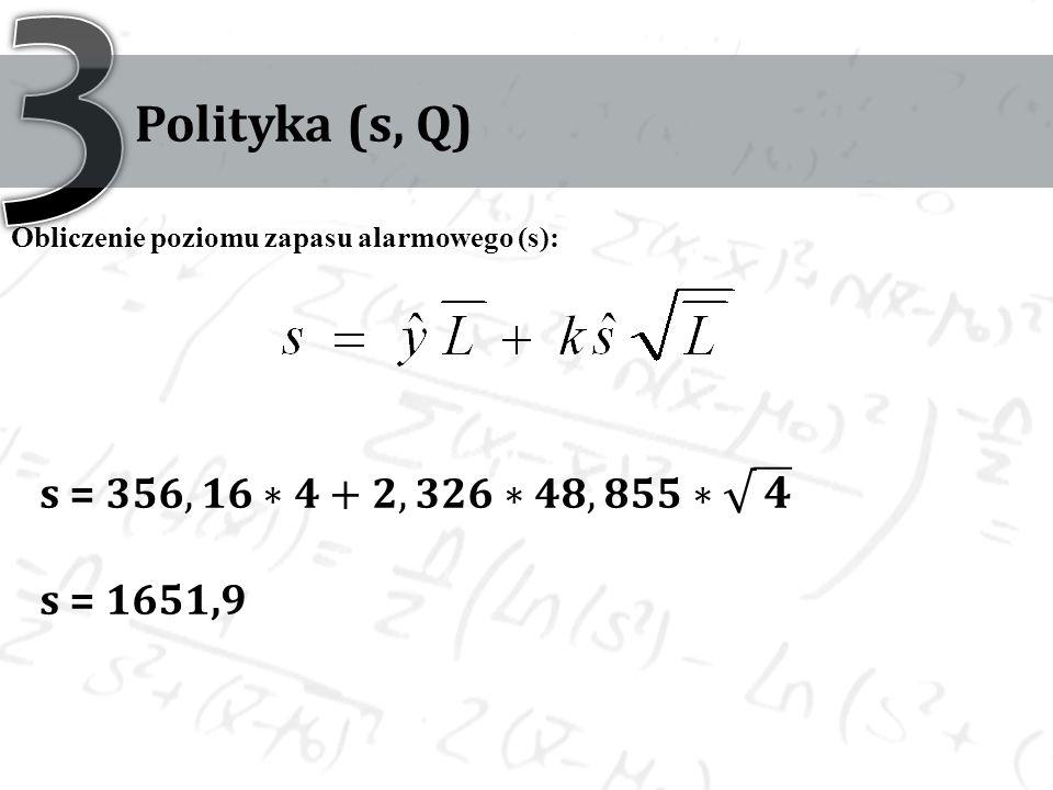 Polityka (s, Q) Obliczenie poziomu zapasu alarmowego (s):