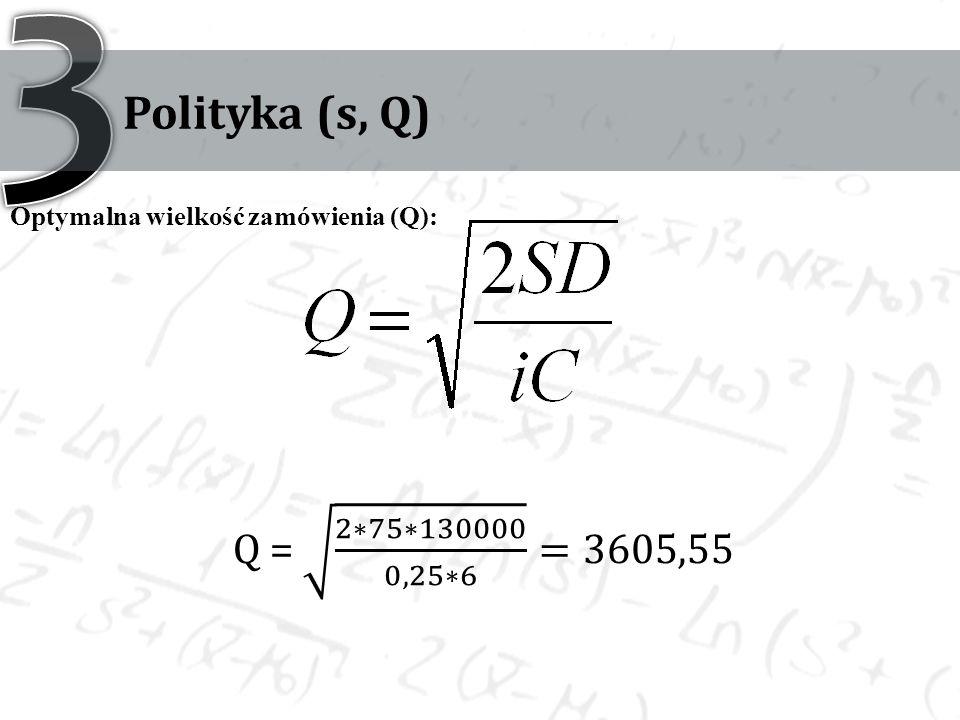 Polityka (s, Q) Optymalna wielkość zamówienia (Q):