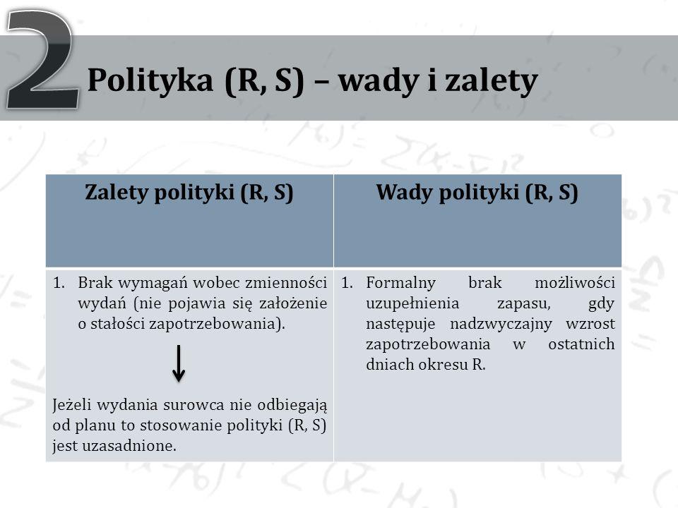 Polityka (R, S) – wady i zalety Zalety polityki (R, S)Wady polityki (R, S) 1.Brak wymagań wobec zmienności wydań (nie pojawia się założenie o stałości