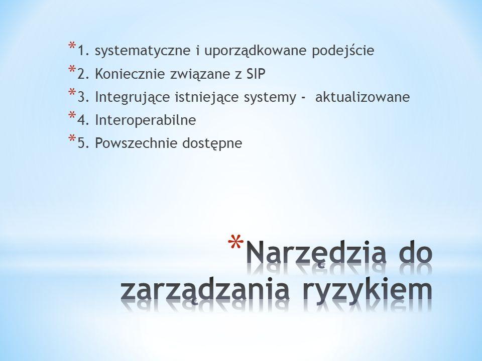 * 1. systematyczne i uporządkowane podejście * 2.