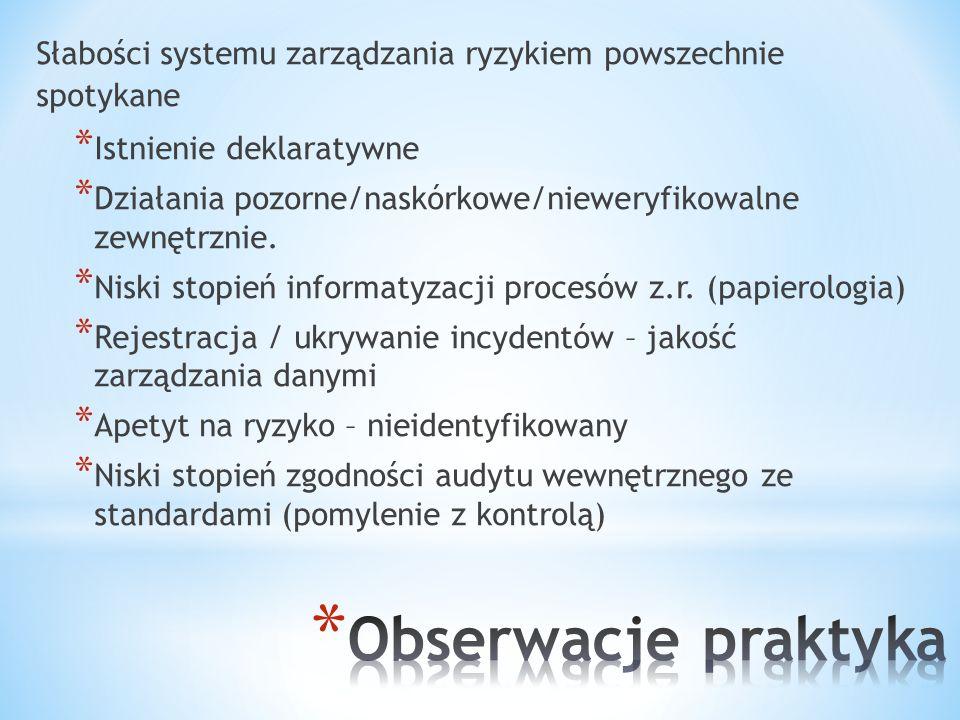 Słabości systemu zarządzania ryzykiem powszechnie spotykane * Istnienie deklaratywne * Działania pozorne/naskórkowe/nieweryfikowalne zewnętrznie.