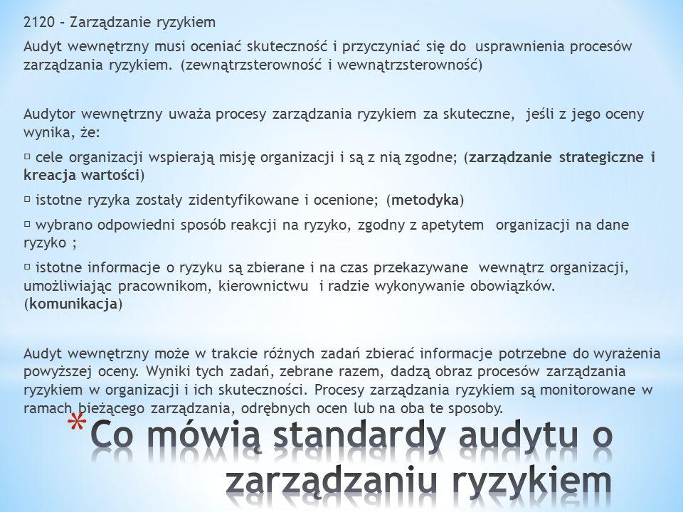 2120 – Zarządzanie ryzykiem Audyt wewnętrzny musi oceniać skuteczność i przyczyniać się do usprawnienia procesów zarządzania ryzykiem.