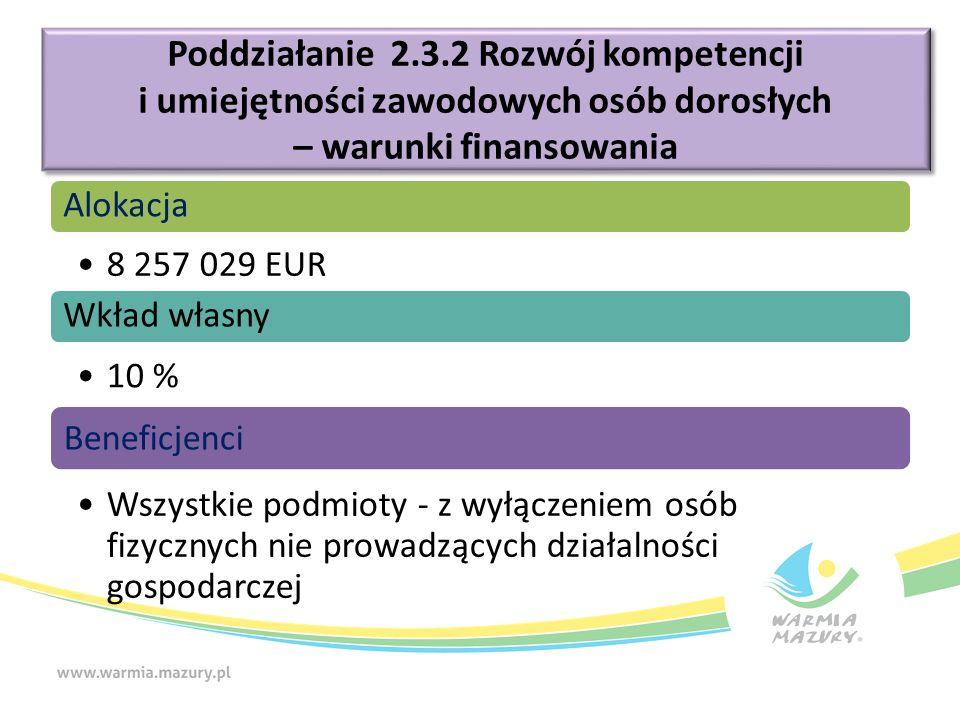 Alokacja 8 257 029 EUR Wkład własny 10 % Beneficjenci Wszystkie podmioty - z wyłączeniem osób fizycznych nie prowadzących działalności gospodarczej Poddziałanie 2.3.2 Rozwój kompetencji i umiejętności zawodowych osób dorosłych – warunki finansowania