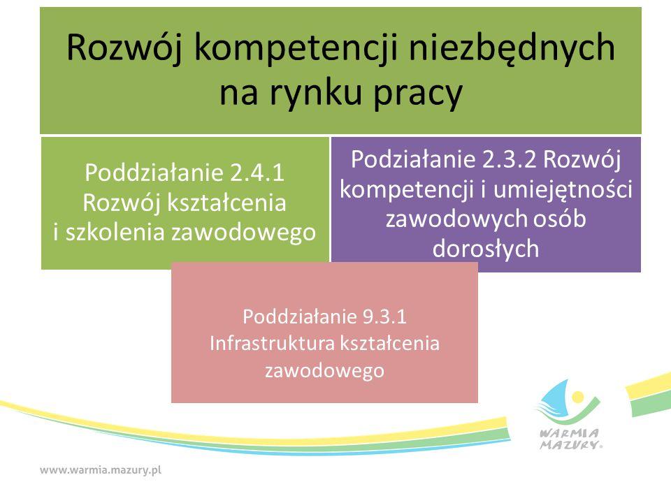 Działanie 2.4 Rozwój kształcenia i szkolenia zawodowego 2.4.1.