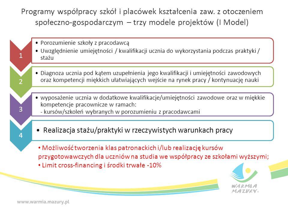 Poddziałanie 2.3.2 Rozwój kompetencji i umiejętności zawodowych osób dorosłych Dostosowanie kompetencji i umiejętności zawodowych osób dorosłych do potrzeb rynku pracy Cel szczegółowy kompleksowe wsparcie osób dorosłych w podnoszeniu poziomu kompetencji i umiejętności zawodowych realizowane w ramach kursów, o których mowa w § 3 pkt 5 rozporządzenia MEN w sprawie kształcenia ustawicznego w formach pozaszkolnych kompleksowe wsparcie osób dorosłych w podnoszeniu poziomu kompetencji i umiejętności zawodowych realizowane w ramach kwalifikacyjnych kursów zawodowych i kursów umiejętności zawodowych, o których mowa w § 3 pkt 1 i 2 ww.