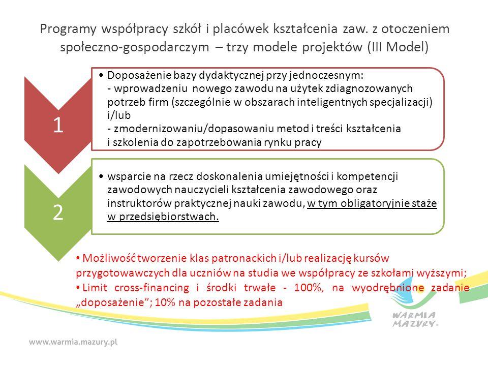 Limity i ograniczenia - kursy organizowane są we współpracy z pracodawcami - 1 typ projektów: jeśli celem kursu jest uzyskanie kwalifikacji, w ramach projektu zapewniono udział w walidacji i certyfikacji - 2 typ projektów: projekt realizowany na podstawie indywidualnie zdiagnozowanego zapotrzebowania placówki; - diagnozę zatwierdza organ prowadzący - 2 typ projektów: skala działań prowadzonych przez placówkę po rozpoczęciu realizacji projektu (nakłady środków) nie ulegnie zmniejszeniu w stosunku do skali działań (nakładów) prowadzonych w okresie 12 miesięcy poprzedzających rozpoczęcie jego realizacji (średniomiesięcznie) Poddziałanie 2.3.2 Rozwój kompetencji i umiejętności zawodowych osób dorosłych
