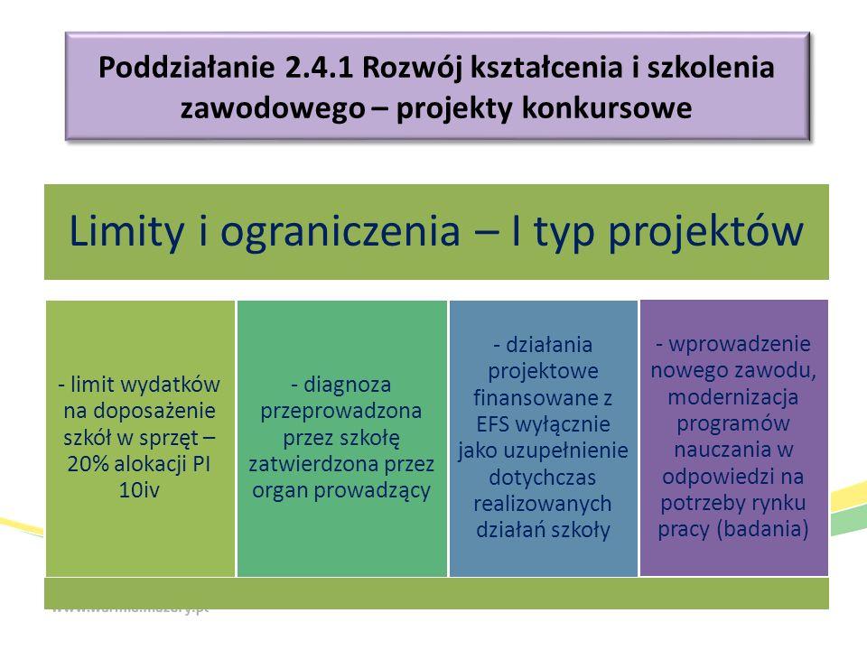 Poddziałanie 2.4.1 Rozwój kształcenia i szkolenia zawodowego – projekty konkursowe Limity i ograniczenia – I typ projektów - limit wydatków na doposażenie szkół w sprzęt – 20% alokacji PI 10iv - diagnoza przeprowadzona przez szkołę zatwierdzona przez organ prowadzący - działania projektowe finansowane z EFS wyłącznie jako uzupełnienie dotychczas realizowanych działań szkoły - wprowadzenie nowego zawodu, modernizacja programów nauczania w odpowiedzi na potrzeby rynku pracy (badania)