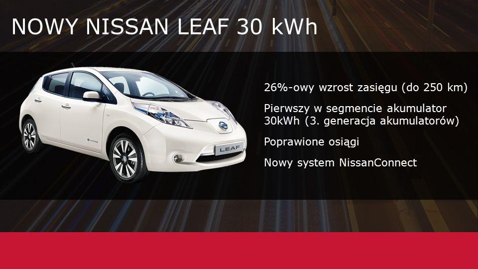 26%-owy wzrost zasięgu (do 250 km) Pierwszy w segmencie akumulator 30kWh (3.