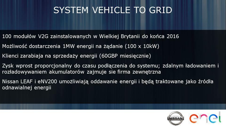 SYSTEM VEHICLE TO GRID 100 modułów V2G zainstalowanych w Wielkiej Brytanii do końca 2016 Możliwość dostarczenia 1MW energii na żądanie (100 x 10kW) Klienci zarabiaja na sprzedaży energii (60GBP miesięcznie) Zysk wprost proporcjonalny do czasu podłączenia do systemu; zdalnym ładowaniem i rozładowywaniem akumulatorów zajmuje sie firma zewnętrzna Nissan LEAF i eNV200 umożliwiają oddawanie energii i będą traktowane jako źródła odnawialnej energii