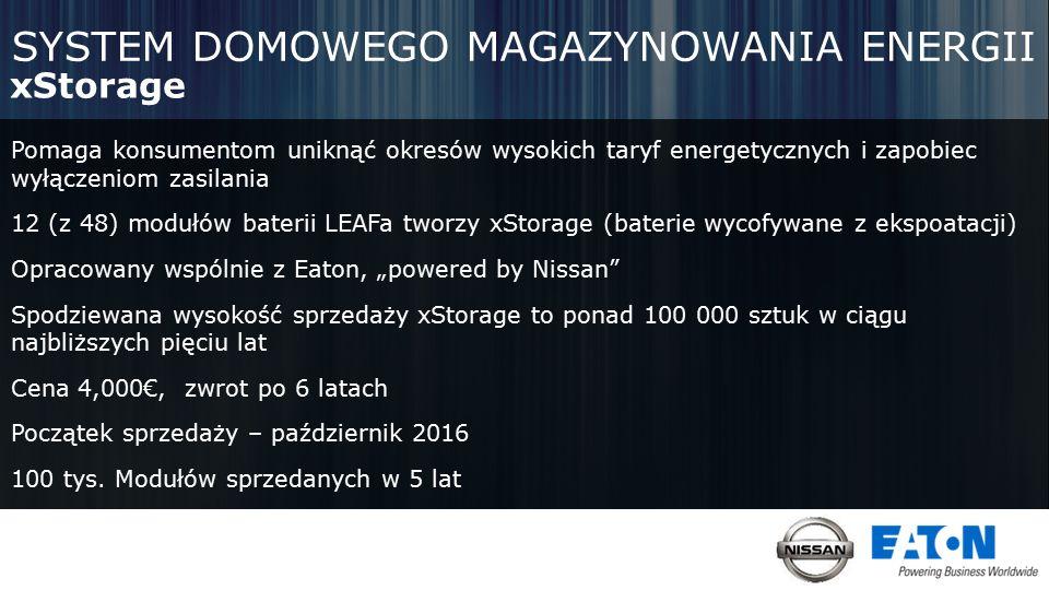 """SYSTEM DOMOWEGO MAGAZYNOWANIA ENERGII Pomaga konsumentom uniknąć okresów wysokich taryf energetycznych i zapobiec wyłączeniom zasilania 12 (z 48) modułów baterii LEAFa tworzy xStorage (baterie wycofywane z ekspoatacji) Opracowany wspólnie z Eaton, """"powered by Nissan Spodziewana wysokość sprzedaży xStorage to ponad 100 000 sztuk w ciągu najbliższych pięciu lat Cena 4,000€, zwrot po 6 latach Początek sprzedaży – październik 2016 100 tys."""