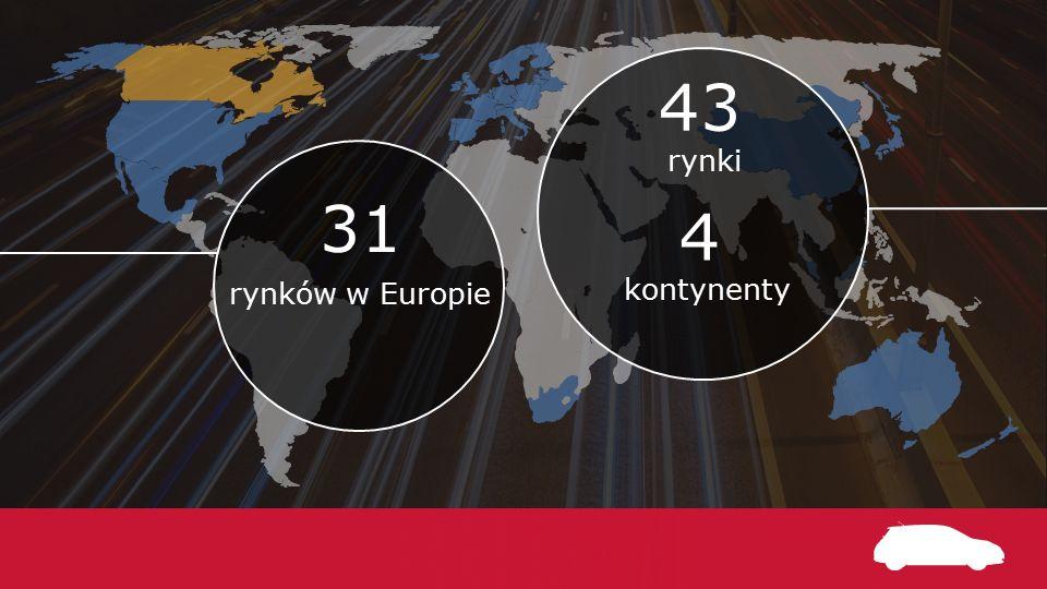 ZROBIONE 43 4 31 ZROBIONE rynków w Europie rynki kontynenty