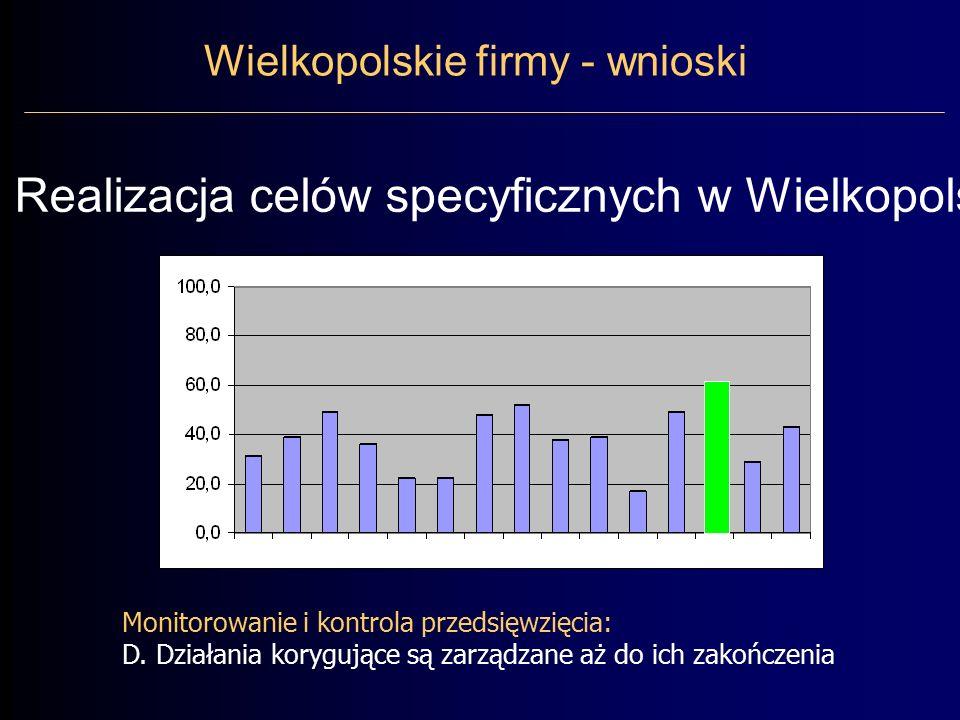 Wielkopolskie firmy - wnioski Realizacja celów specyficznych w Wielkopolsce Monitorowanie i kontrola przedsięwzięcia: D.