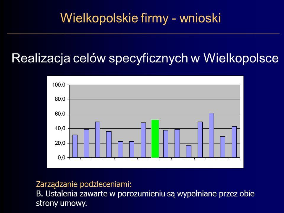 Wielkopolskie firmy - wnioski Realizacja celów specyficznych w Wielkopolsce Zarządzanie podzleceniami: B.