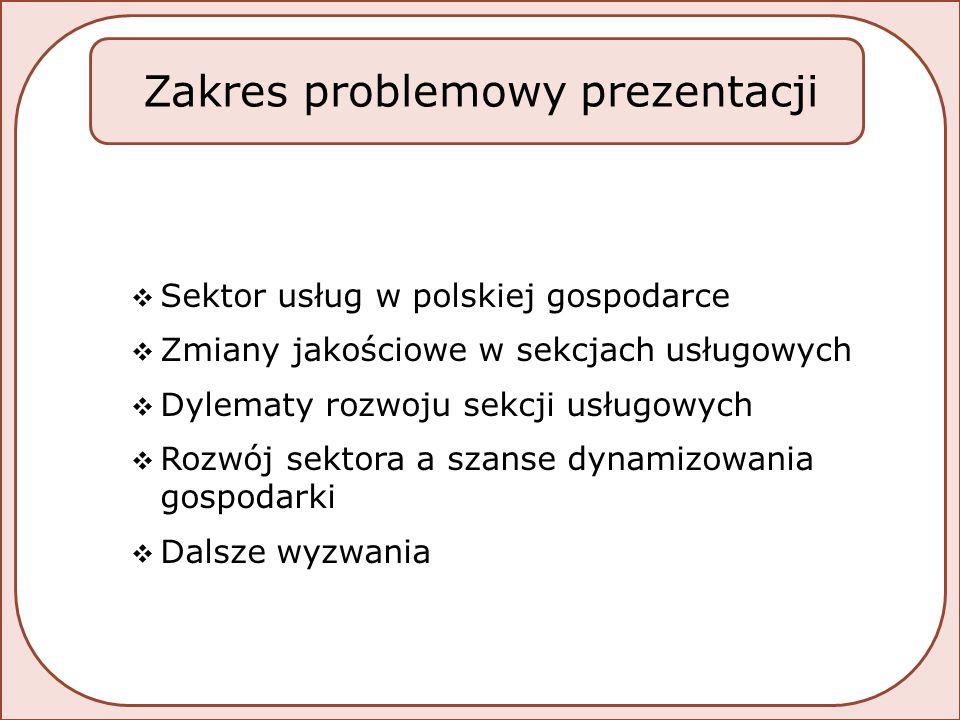 Rodzaj działalnościDostęp do Internetu Posiadanie strony www.