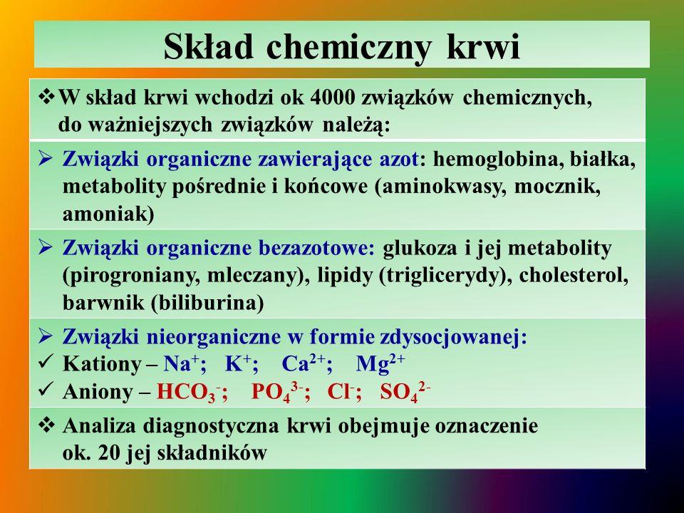 Skład chemiczny krwi  W skład krwi wchodzi ok 4000 związków chemicznych, do ważniejszych związków należą:  Związki organiczne zawierające azot: hemoglobina, białka, metabolity pośrednie i końcowe (aminokwasy, mocznik, amoniak)  Związki organiczne bezazotowe: glukoza i jej metabolity (pirogroniany, mleczany), lipidy (triglicerydy), cholesterol, barwnik (biliburina)  Związki nieorganiczne w formie zdysocjowanej: Kationy – Na + ; K + ; Ca 2+ ; Mg 2+ Aniony – HCO 3 - ; PO 4 3- ; Cl - ; SO 4 2-  Analiza diagnostyczna krwi obejmuje oznaczenie ok.