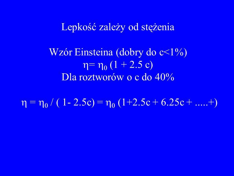 Lepkość zależy od stężenia Wzór Einsteina (dobry do c<1%)  =  0 (1 + 2.5 c) Dla roztworów o c do 40%  =  0 / ( 1- 2.5c) =  0 (1+2.5c + 6.25c +...