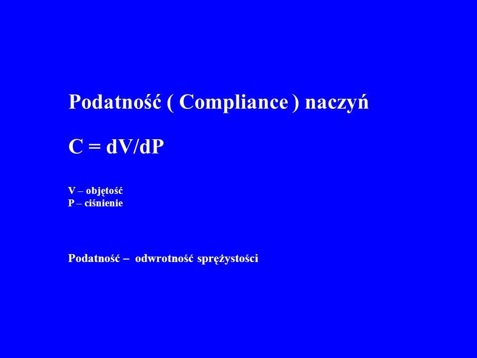 Podatność ( Compliance ) naczyń C = dV/dP V – objętość P – ciśnienie Podatność – odwrotność sprężystości