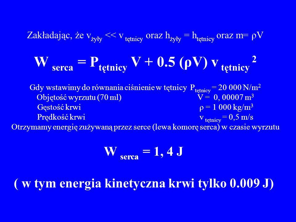 Zakładając, że v żyły << v tętnicy oraz h żyły = h tętnicy oraz m= ρV W serca = P tętnicy V + 0.5 (ρV) v tętnicy 2 Gdy wstawimy do równania ciśnienie
