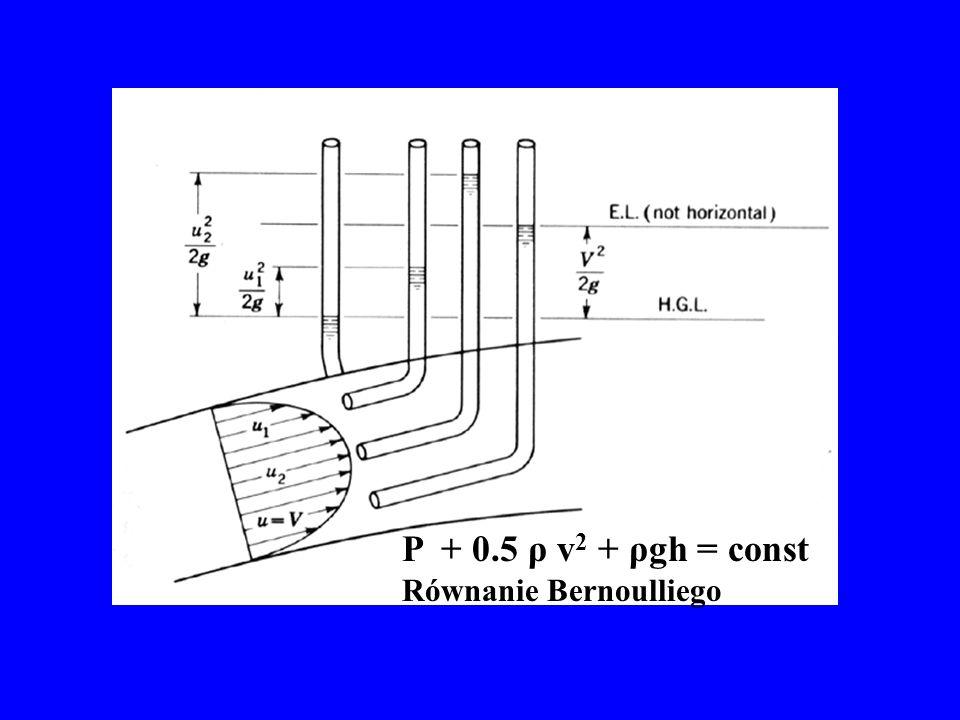 P + 0.5 ρ v 2 + ρgh = const Równanie Bernoulliego