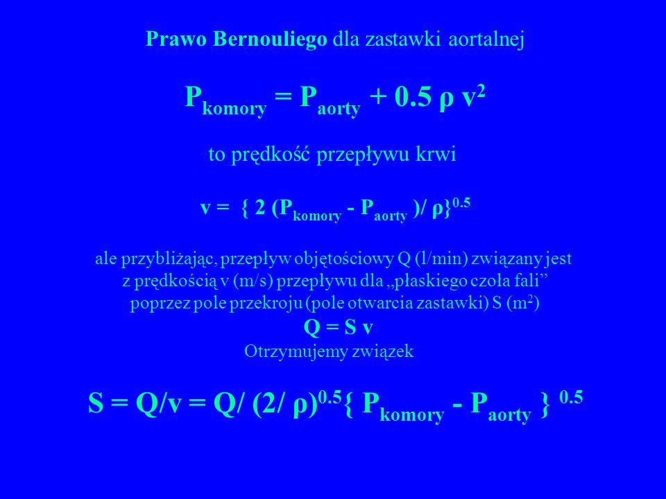 Prawo Bernouliego dla zastawki aortalnej P komory = P aorty + 0.5 ρ v 2 to prędkość przepływu krwi v = { 2 (P komory - P aorty )/ ρ} 0.5 ale przybliża