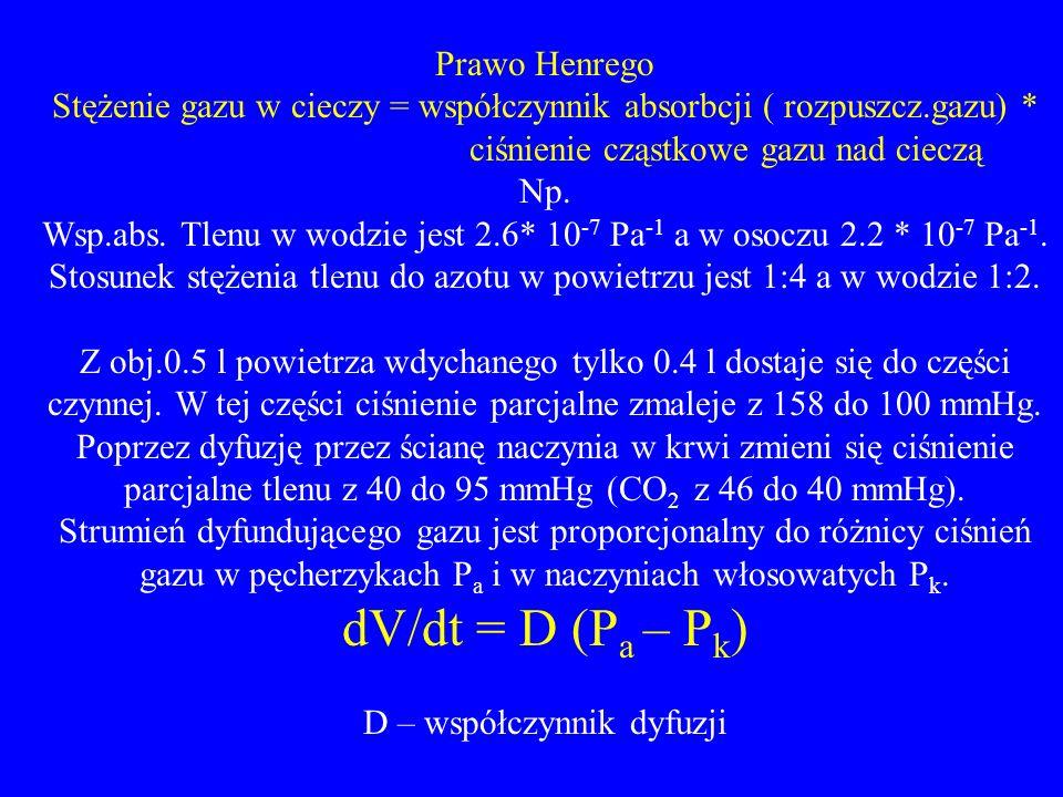 Prawo Henrego Stężenie gazu w cieczy = współczynnik absorbcji ( rozpuszcz.gazu) * ciśnienie cząstkowe gazu nad cieczą Np. Wsp.abs. Tlenu w wodzie jest