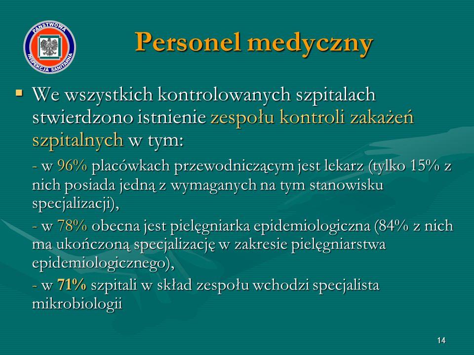 14  We wszystkich kontrolowanych szpitalach stwierdzono istnienie zespołu kontroli zakażeń szpitalnych w tym: - w 96% placówkach przewodniczącym jest