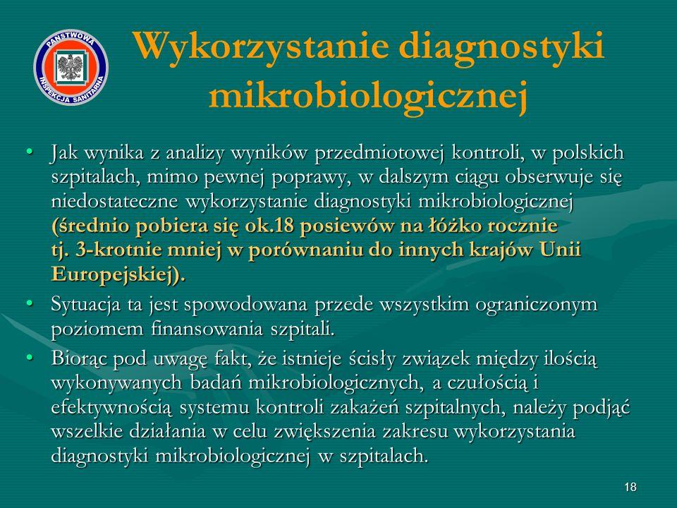 18 Jak wynika z analizy wyników przedmiotowej kontroli, w polskich szpitalach, mimo pewnej poprawy, w dalszym ciągu obserwuje się niedostateczne wykorzystanie diagnostyki mikrobiologicznej (średnio pobiera się ok.18 posiewów na łóżko rocznie tj.