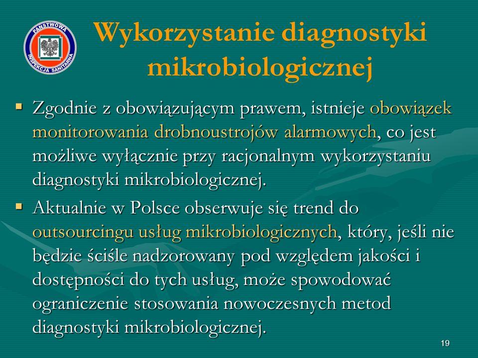 19  Zgodnie z obowiązującym prawem, istnieje obowiązek monitorowania drobnoustrojów alarmowych, co jest możliwe wyłącznie przy racjonalnym wykorzystaniu diagnostyki mikrobiologicznej.