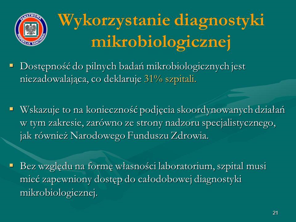 21  Dostępność do pilnych badań mikrobiologicznych jest niezadowalająca, co deklaruje 31% szpitali.  Wskazuje to na konieczność podjęcia skoordynowa