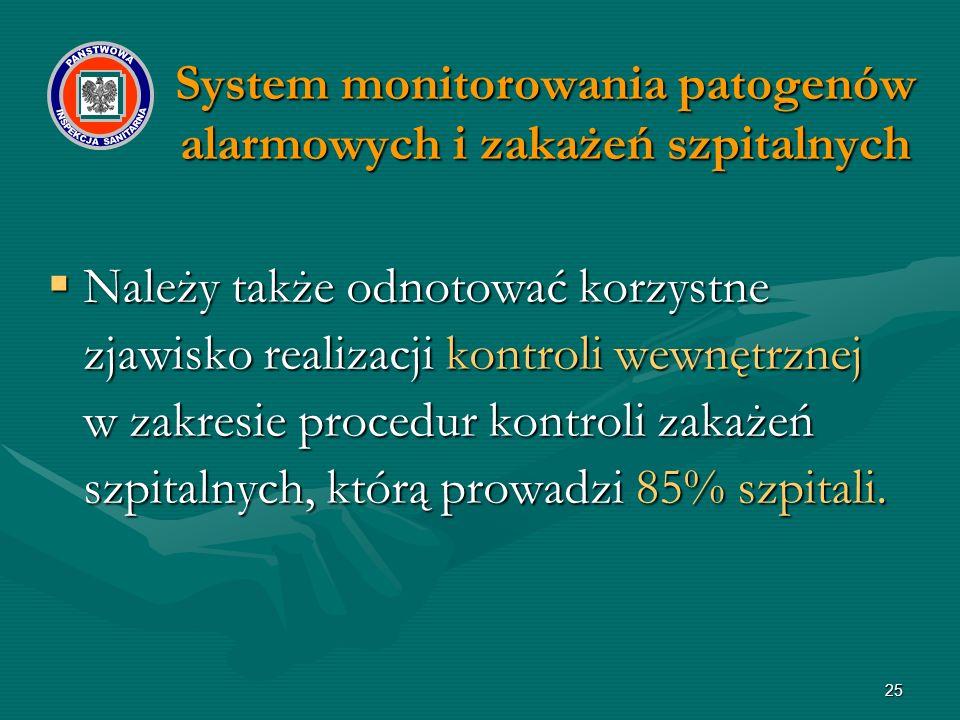 25  Należy także odnotować korzystne zjawisko realizacji kontroli wewnętrznej w zakresie procedur kontroli zakażeń szpitalnych, którą prowadzi 85% szpitali.