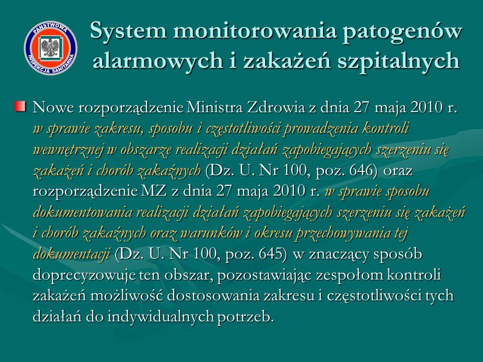 Nowe rozporządzenie Ministra Zdrowia z dnia 27 maja 2010 r. w sprawie zakresu, sposobu i częstotliwości prowadzenia kontroli wewnętrznej w obszarze re