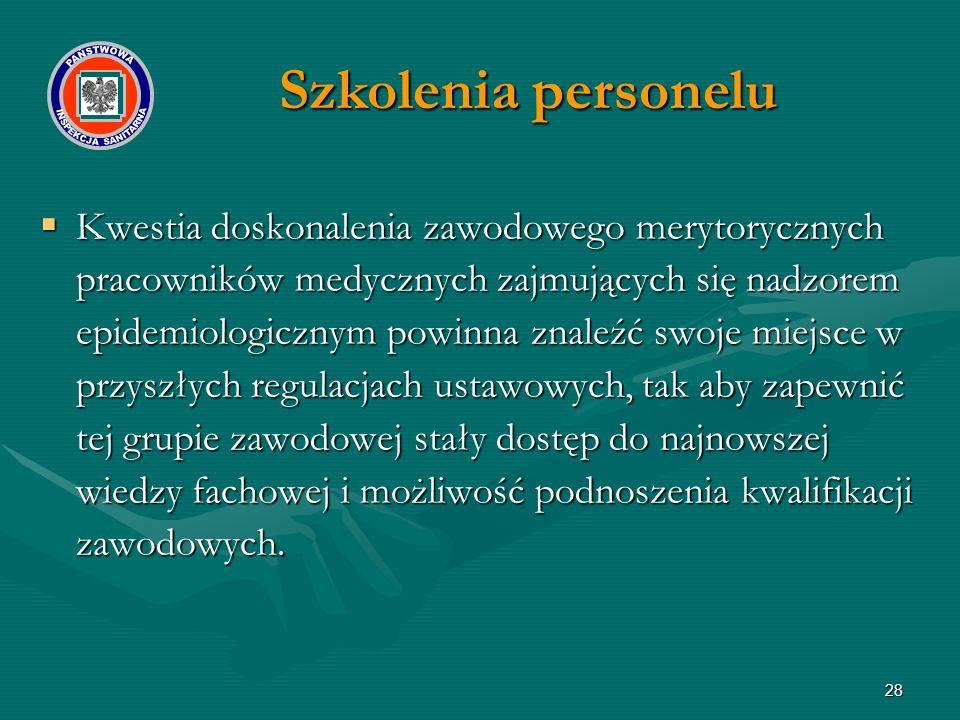 28 Szkolenia personelu  Kwestia doskonalenia zawodowego merytorycznych pracowników medycznych zajmujących się nadzorem epidemiologicznym powinna znal