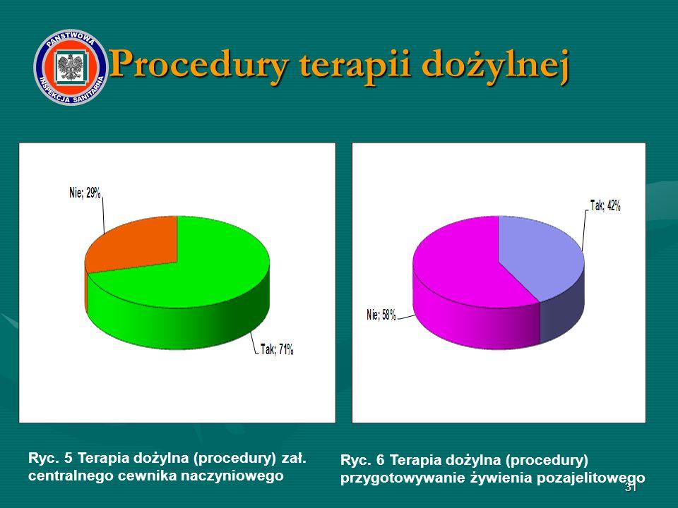 31 Ryc. 5 Terapia dożylna (procedury) zał. centralnego cewnika naczyniowego Ryc.