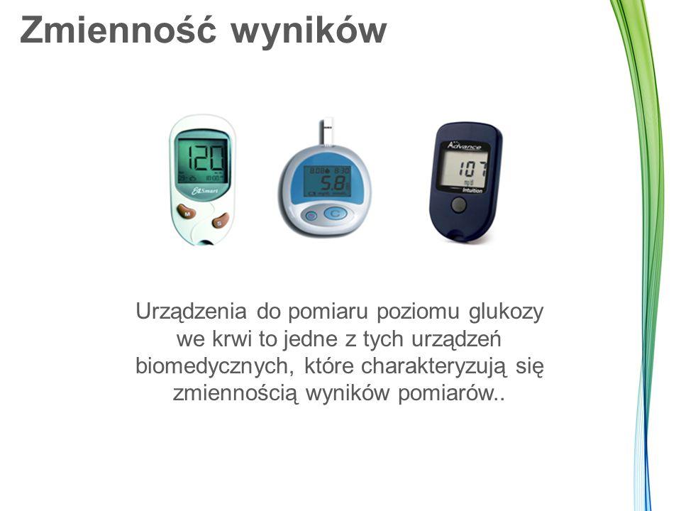 Zmienność wyników Urządzenia do pomiaru poziomu glukozy we krwi to jedne z tych urządzeń biomedycznych, które charakteryzują się zmiennością wyników pomiarów..