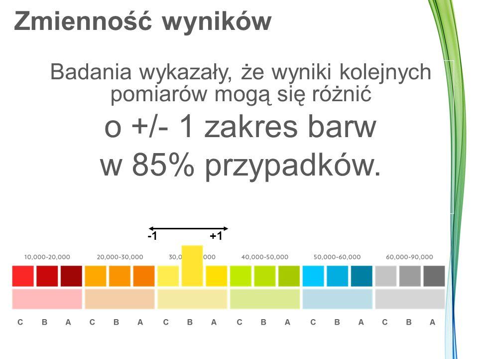 Zmienność wyników Badania wykazały, że wyniki kolejnych pomiarów mogą się różnić o +/- 1 zakres barw w 85% przypadków.