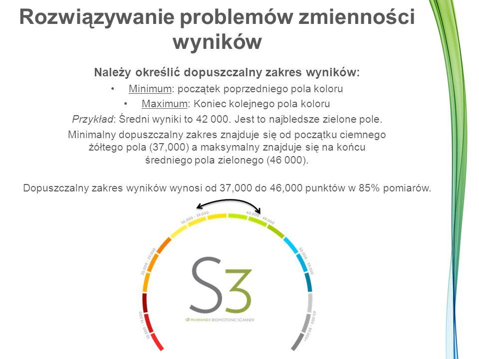 Rozwiązywanie problemów zmienności wyników Należy określić dopuszczalny zakres wyników: Minimum: początek poprzedniego pola koloru Maximum: Koniec kolejnego pola koloru Przykład: Średni wyniki to 42 000.