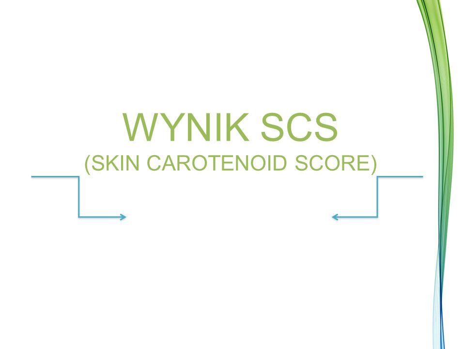WYNIK SCS (SKIN CAROTENOID SCORE)