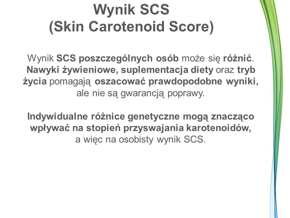 Wynik SCS poszczególnych osób może się różnić.