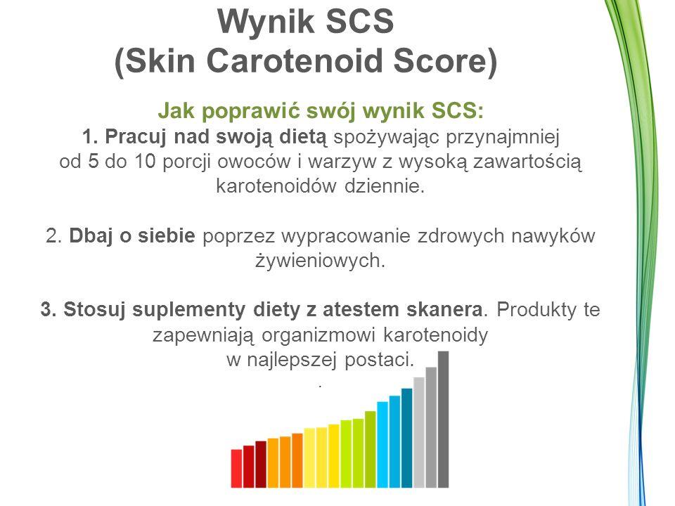 Jak poprawić swój wynik SCS: 1.