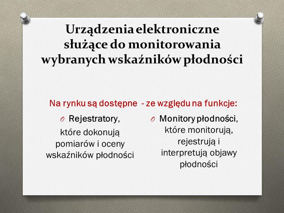 Urządzenia elektroniczne służące do monitorowania wybranych wskaźników płodności O Rejestratory, które dokonują pomiarów i oceny wskaźników płodności